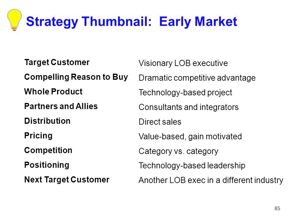 Strategy Thumbnail: Early Market