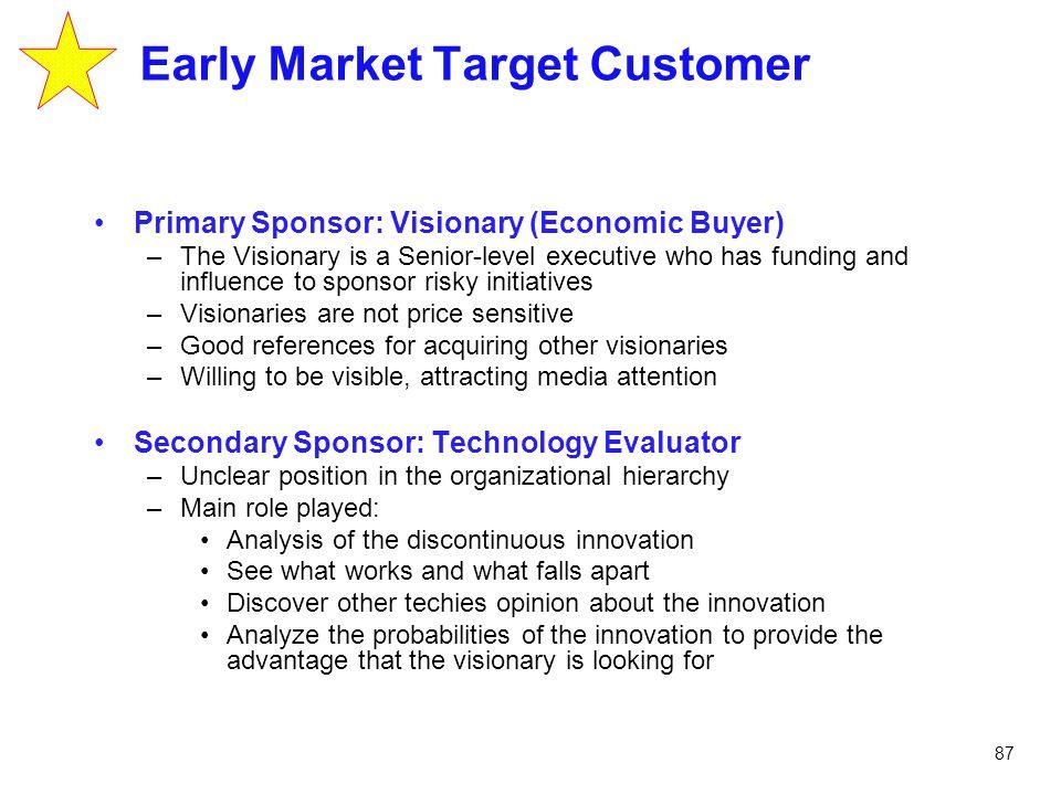 Early Market Target Customer