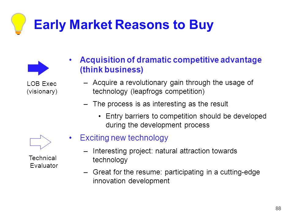 Early Market Reasons to Buy