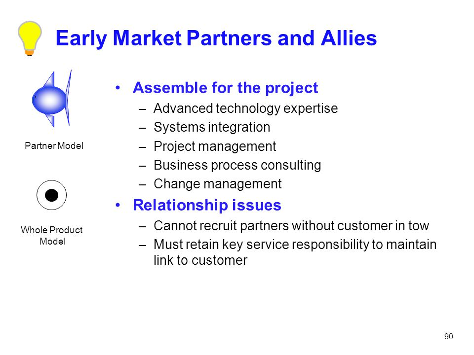 Early Market Partners and Allies