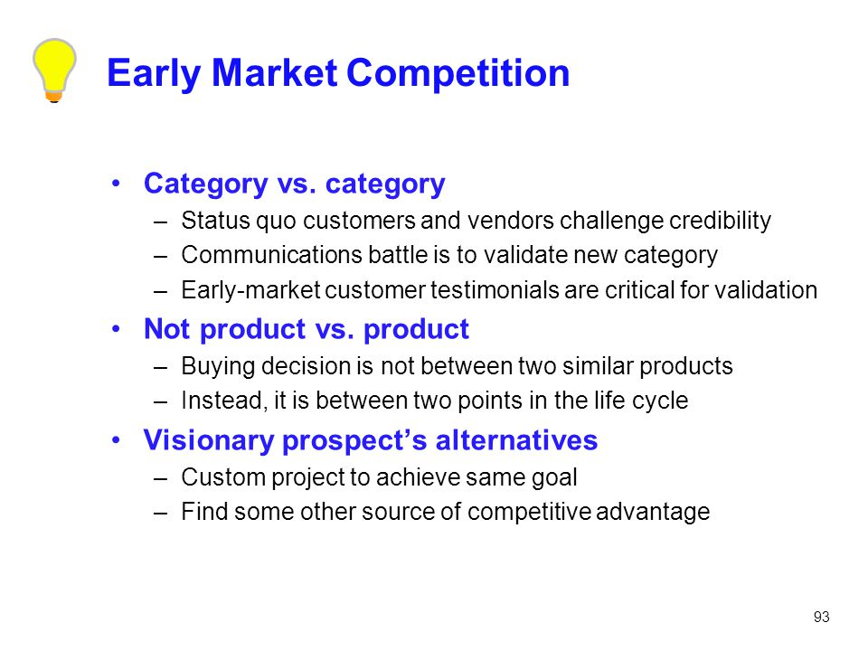 Early Market Competition