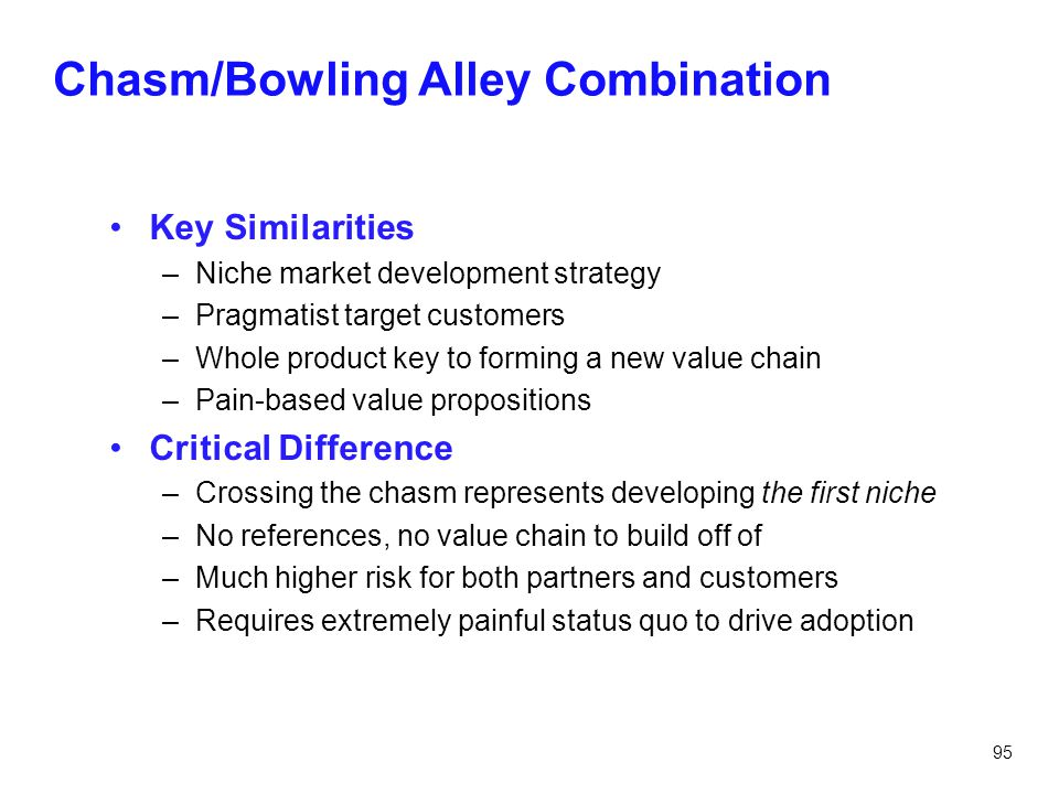 Chasm/Bowling Alley Combination