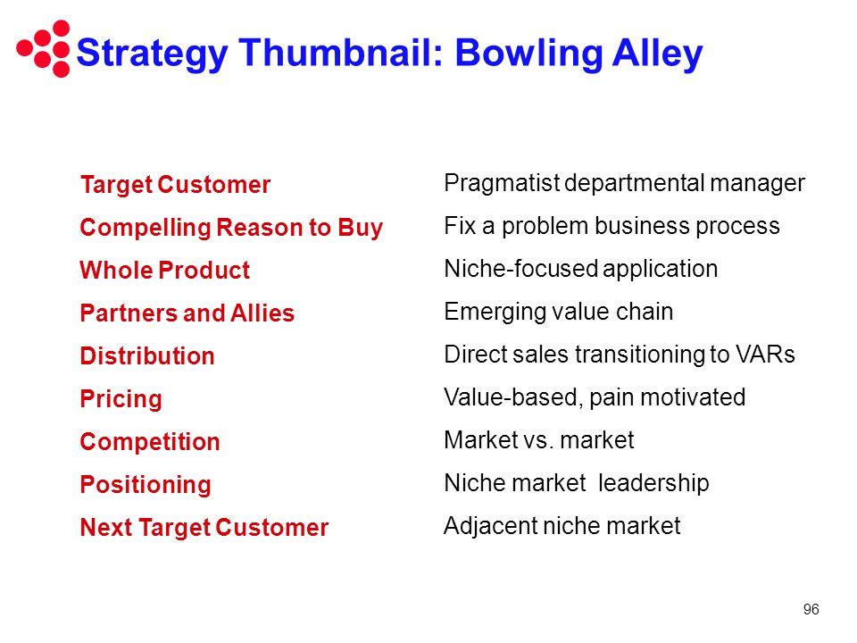 Strategy Thumbnail: Bowling Alley