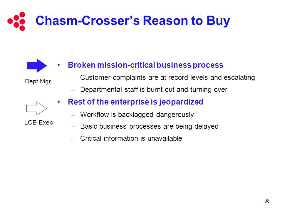 Chasm-Crosser's Reason to Buy