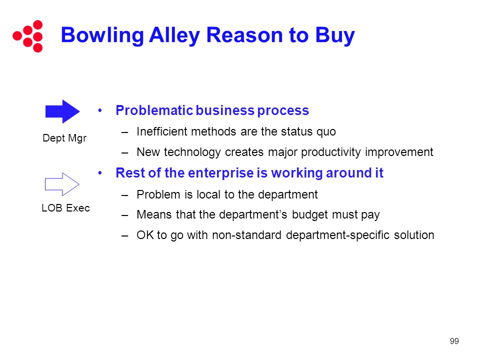 Bowling Alley Reason to Buy