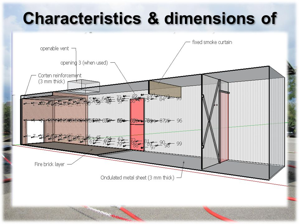 Characteristics & dimensions of the compartment