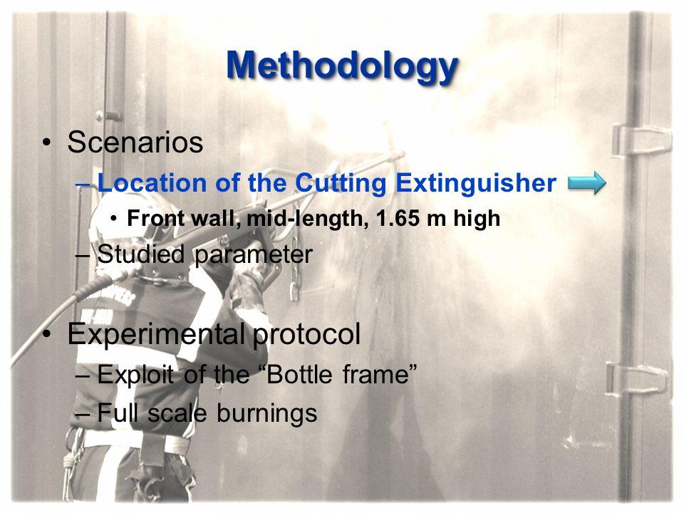Methodology Scenarios Experimental protocol