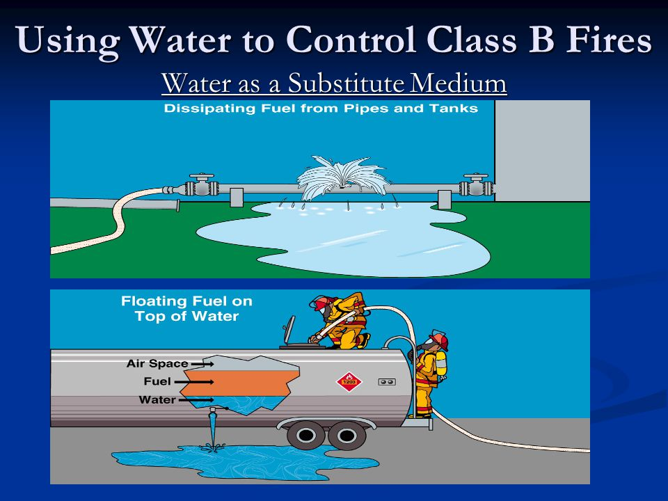 Using Water to Control Class B Fires