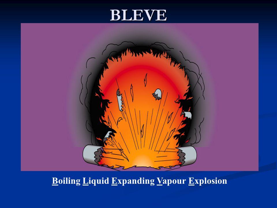 Boiling Liquid Expanding Vapour Explosion
