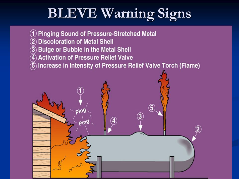 BLEVE Warning Signs