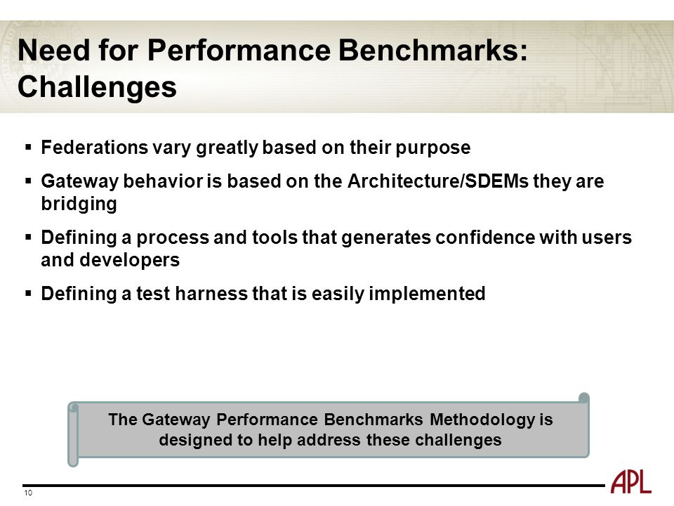 Need for Performance Benchmarks: Challenges