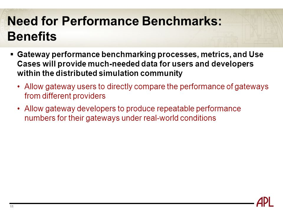 Need for Performance Benchmarks: Benefits