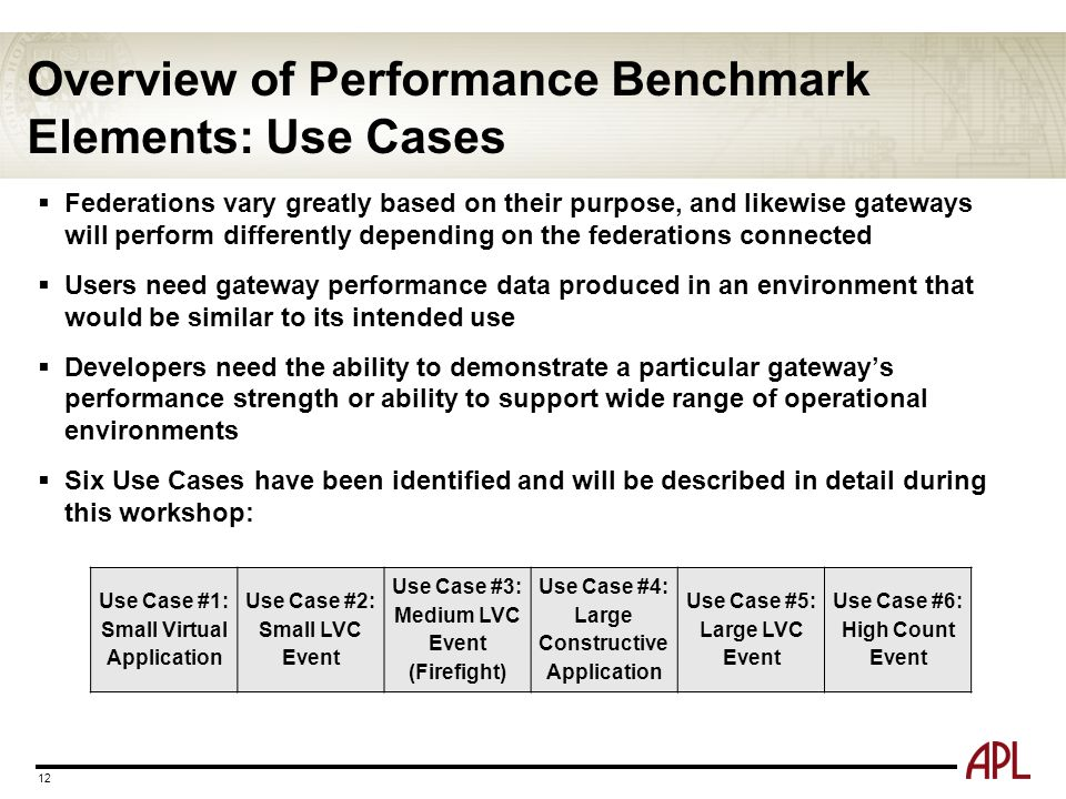 Overview of Performance Benchmark Elements: Use Cases