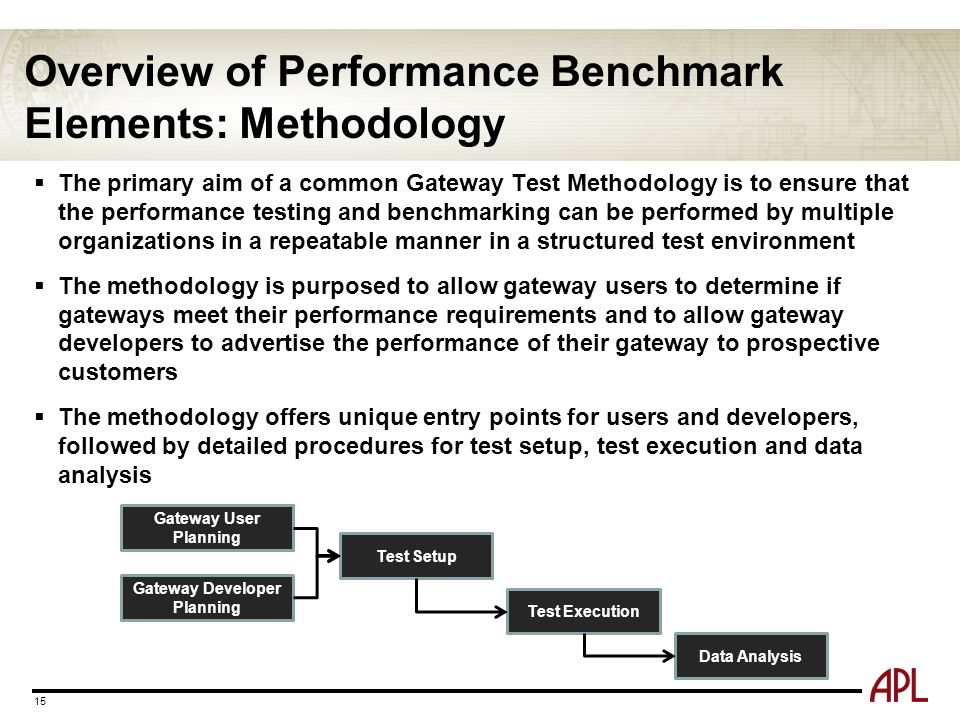 Overview of Performance Benchmark Elements: Methodology