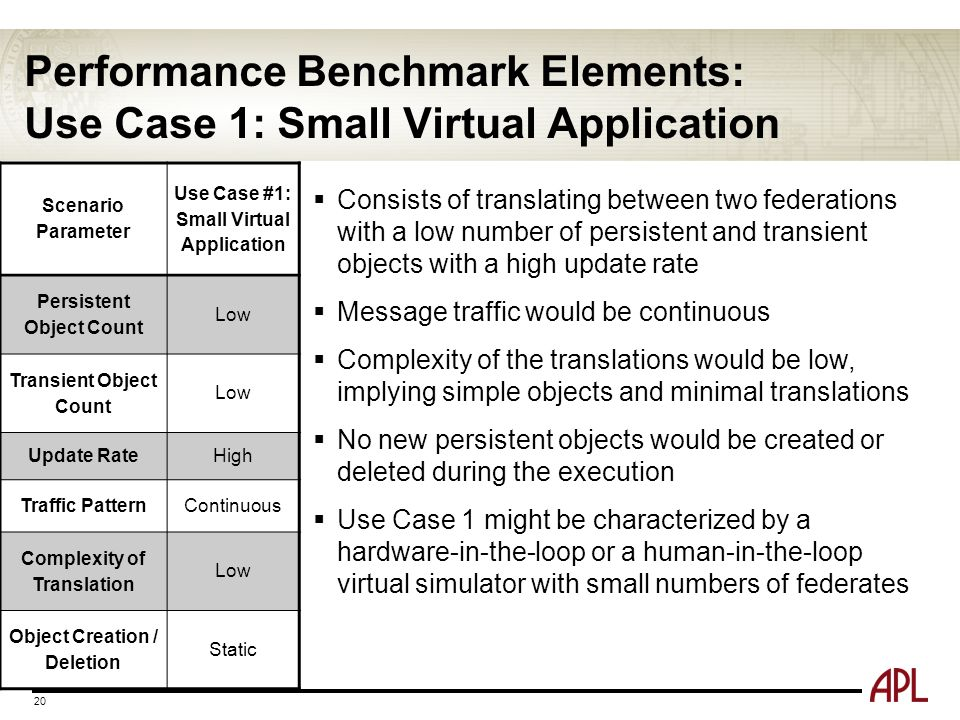 Performance Benchmark Elements: Use Case 1: Small Virtual Application