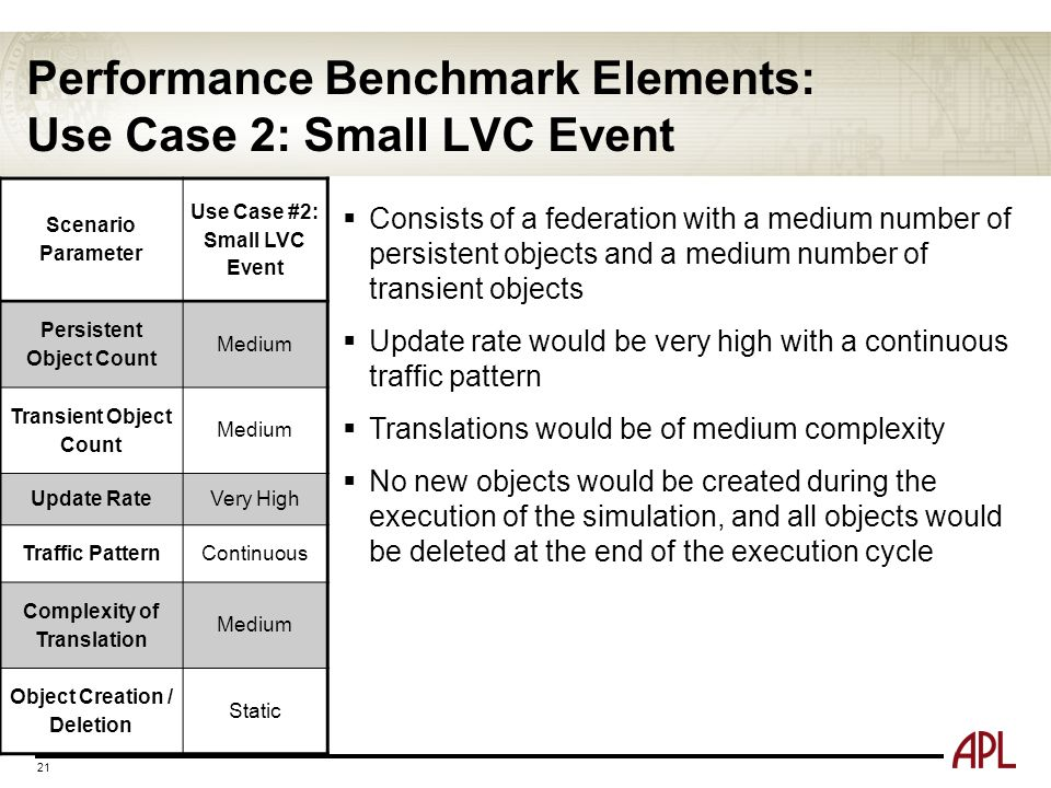 Performance Benchmark Elements: Use Case 2: Small LVC Event