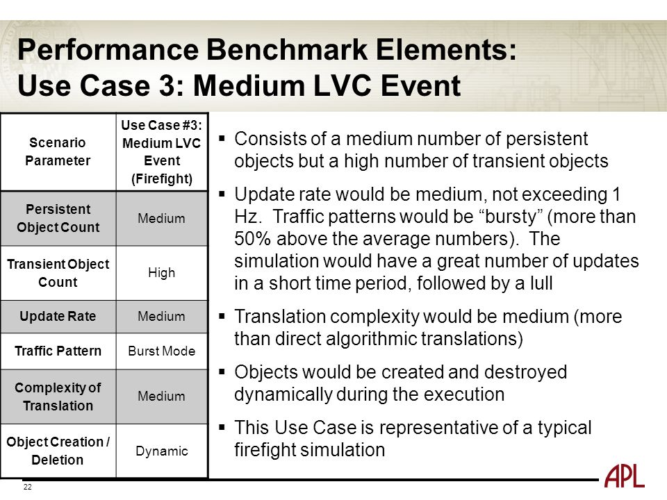 Performance Benchmark Elements: Use Case 3: Medium LVC Event