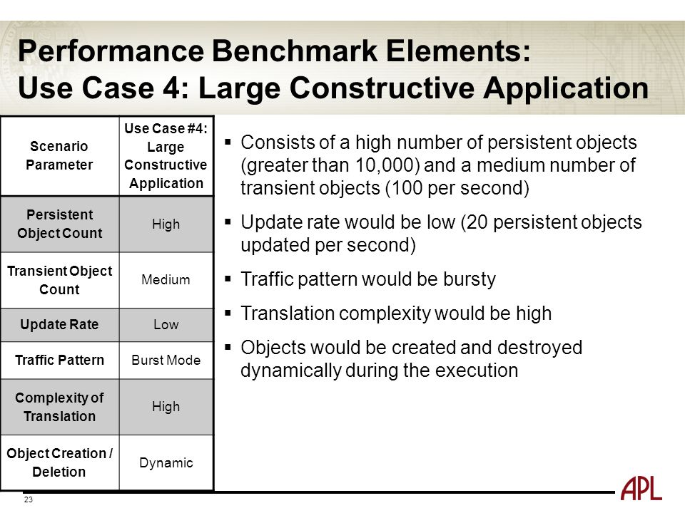 Performance Benchmark Elements: Use Case 4: Large Constructive Application