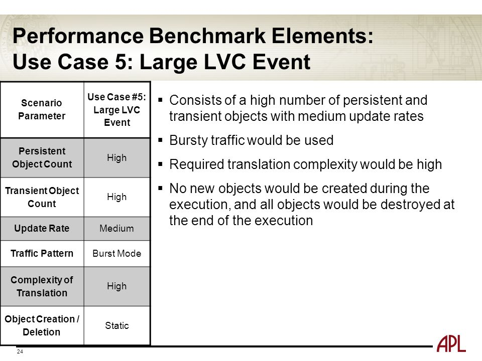 Performance Benchmark Elements: Use Case 5: Large LVC Event