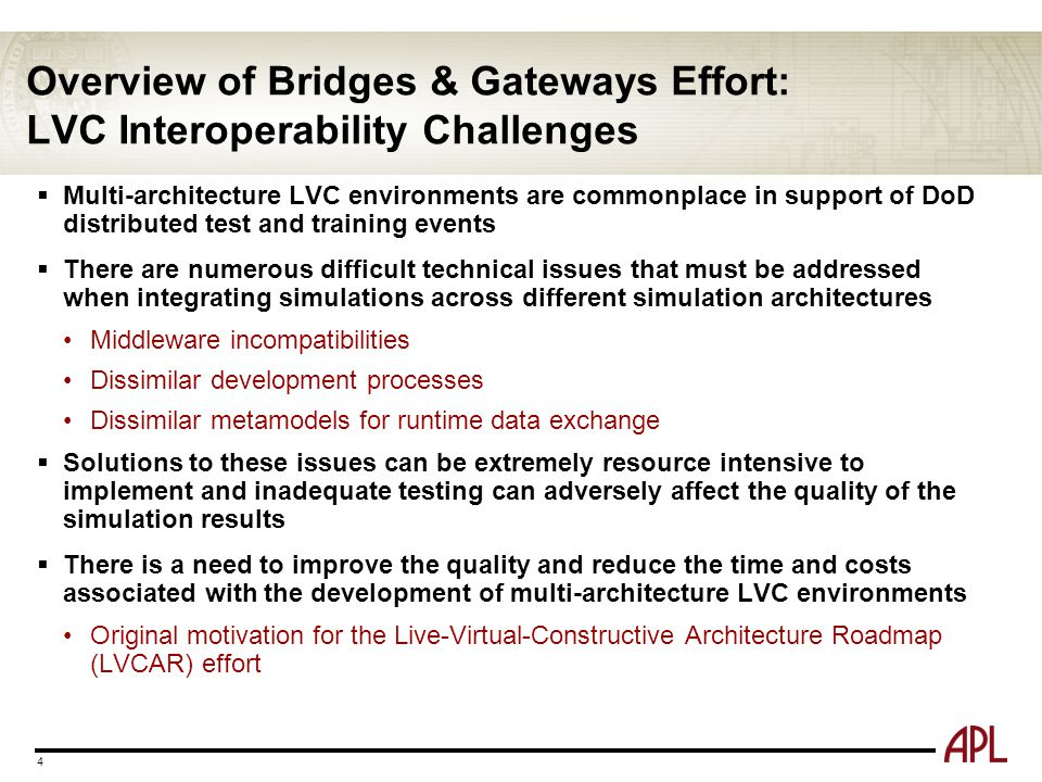 Overview of Bridges & Gateways Effort: LVC Interoperability Challenges