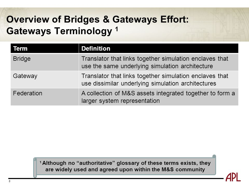 Overview of Bridges & Gateways Effort: Gateways Terminology 1