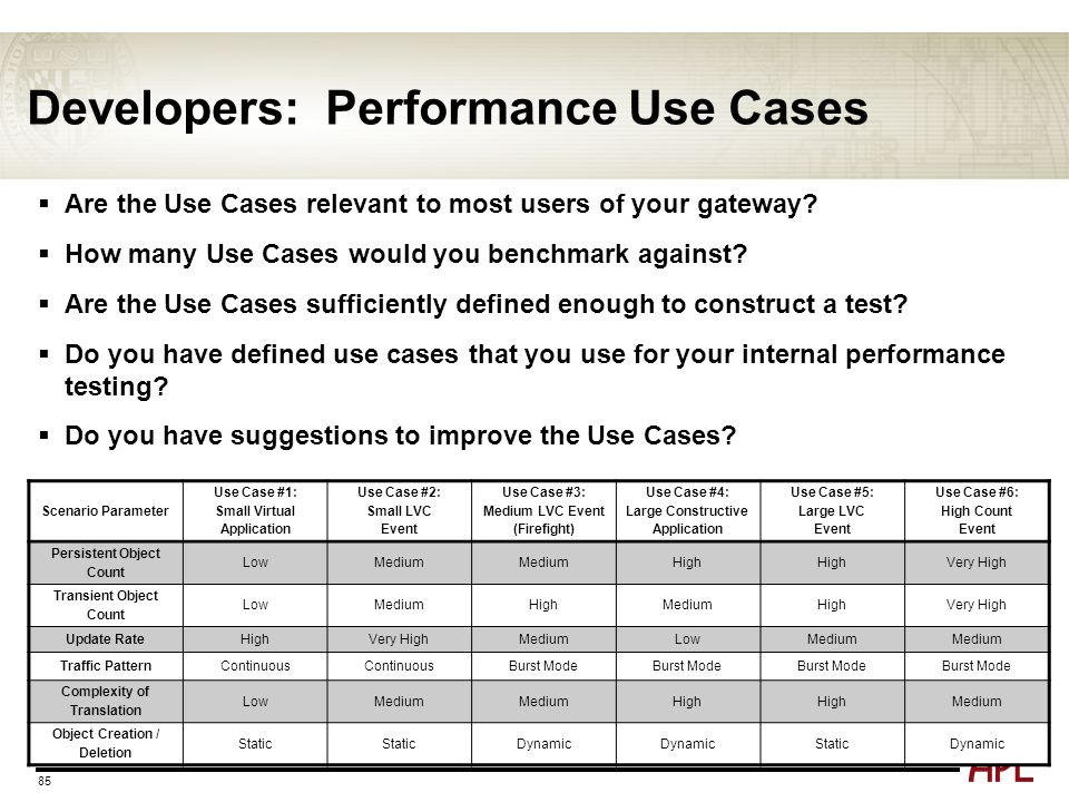 Developers: Performance Use Cases