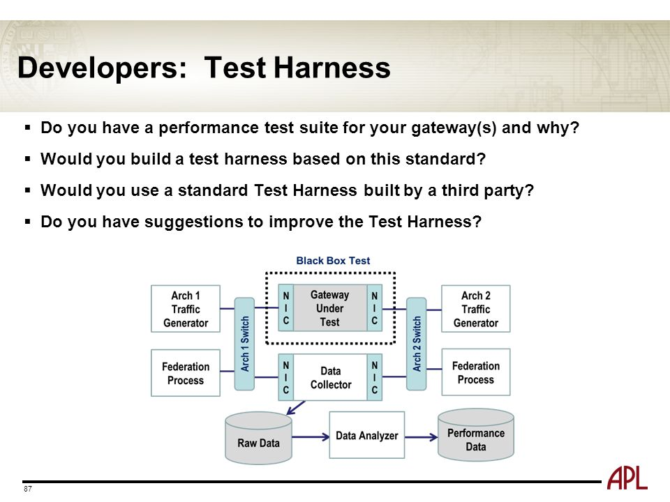 Developers: Test Harness