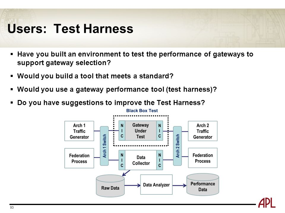 Users: Test Harness Have you built an environment to test the performance of gateways to support gateway selection