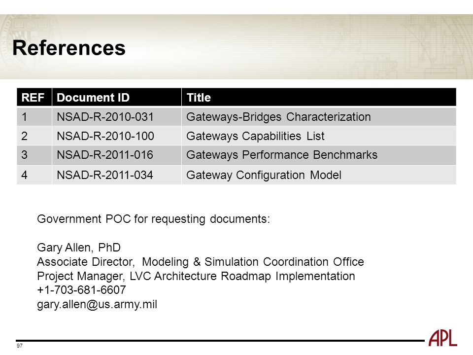 References REF Document ID Title 1 NSAD-R-2010-031