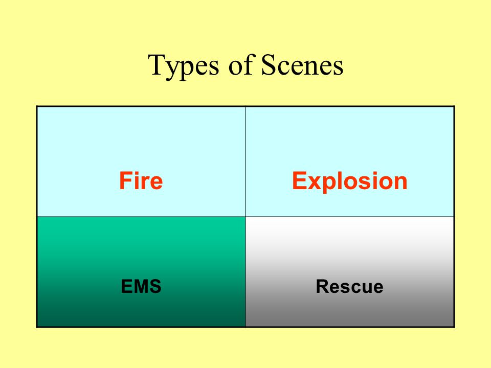Types of Scenes Fire Explosion EMS Rescue