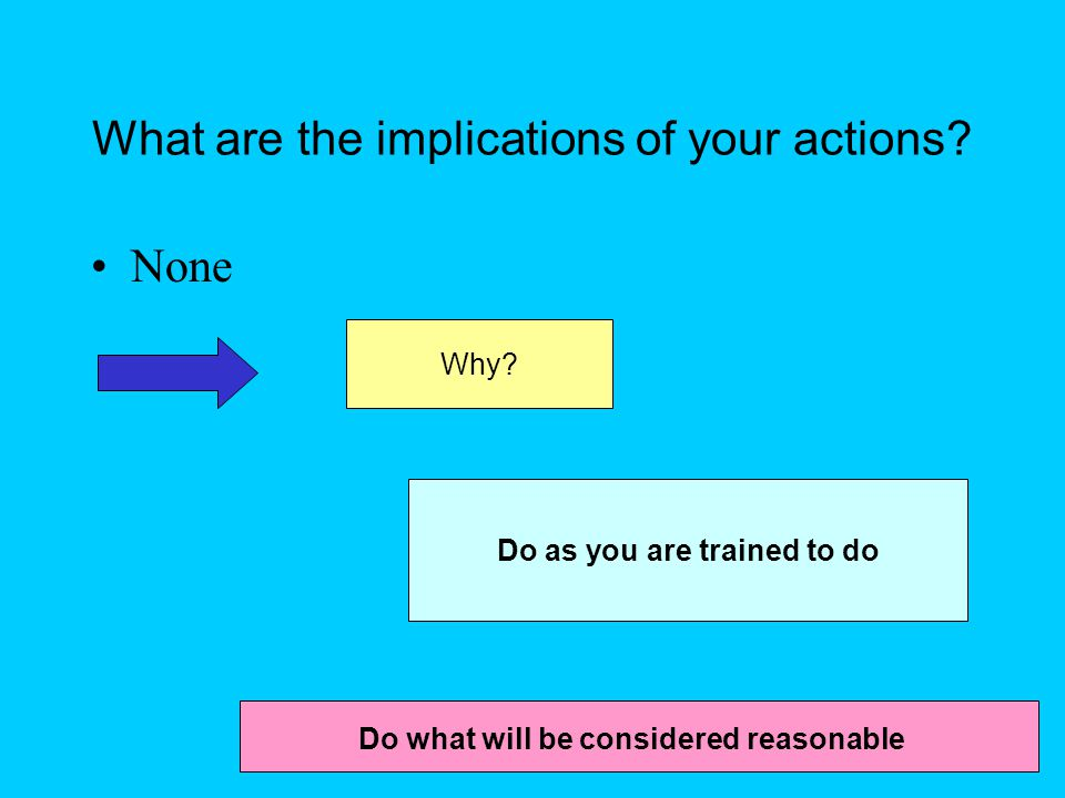 What are the implications of your actions