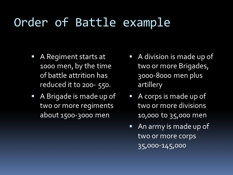 Order of Battle example