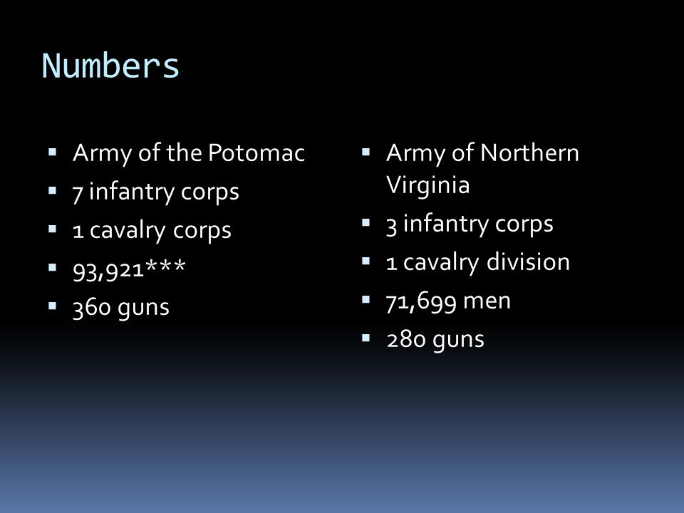 Numbers Army of the Potomac 7 infantry corps 1 cavalry corps 93,921***