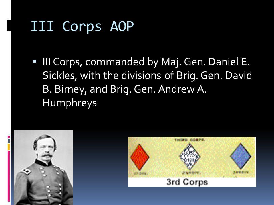 III Corps AOP