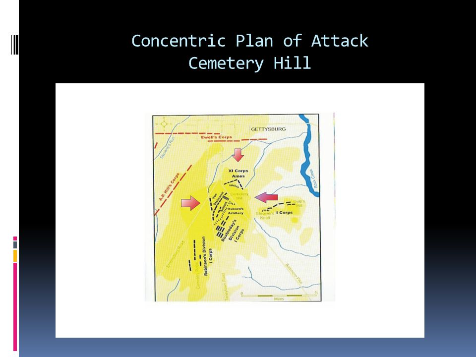 Concentric Plan of Attack Cemetery Hill