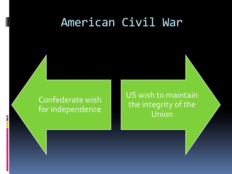 American Civil War Confederate wish for independence