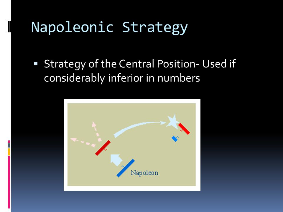 Napoleonic Strategy Strategy of the Central Position- Used if considerably inferior in numbers