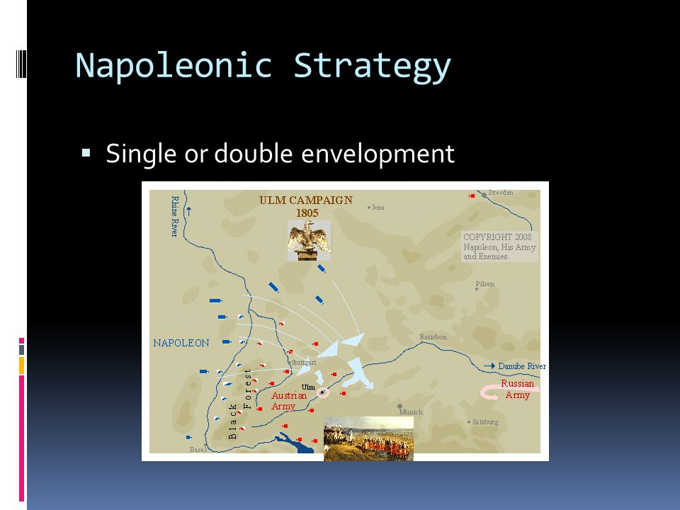 Napoleonic Strategy Single or double envelopment