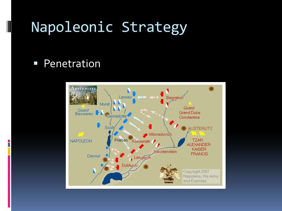 Napoleonic Strategy Penetration