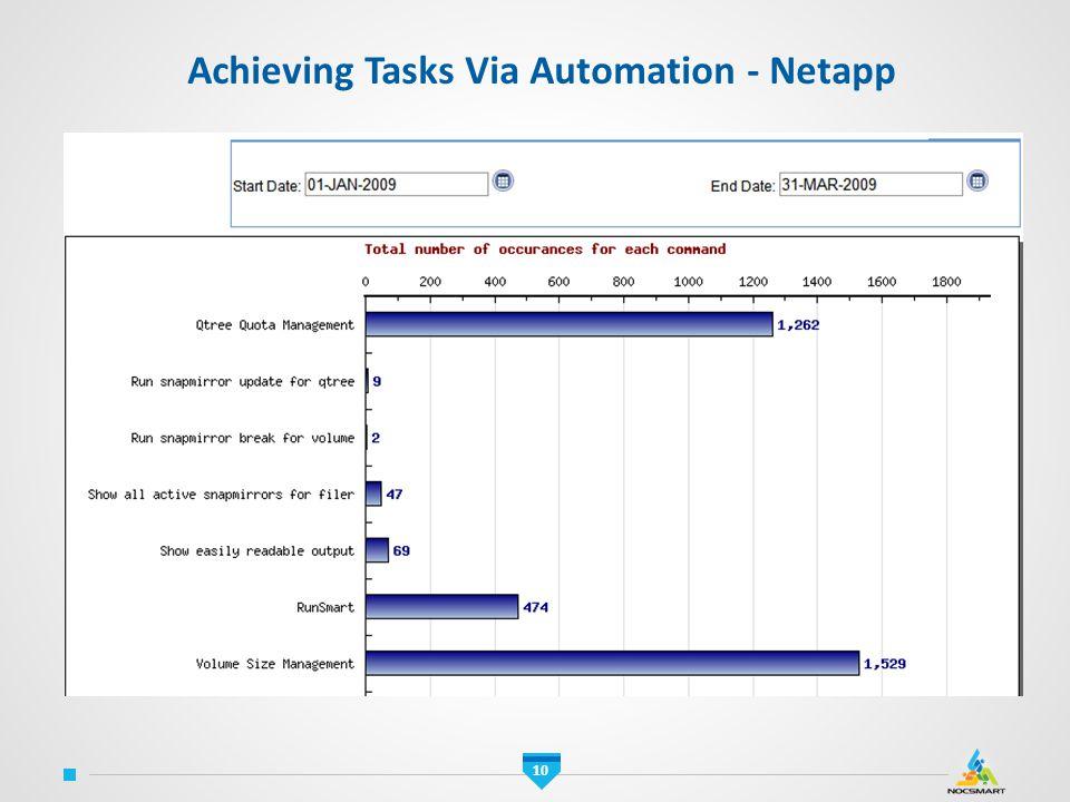 Achieving Tasks Via Automation - Netapp