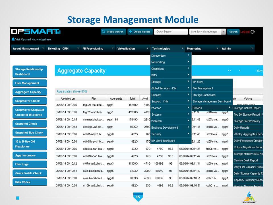 Storage Management Module