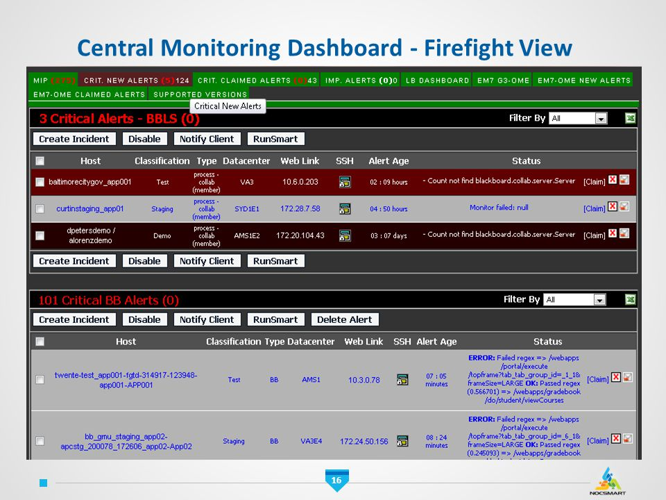 Central Monitoring Dashboard - Firefight View