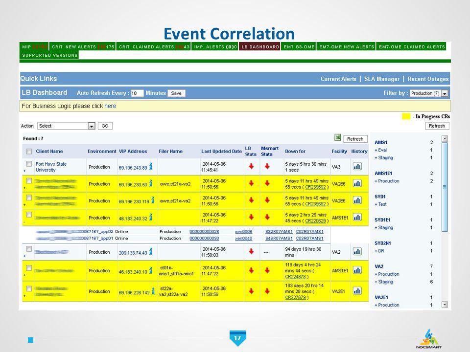Event Correlation