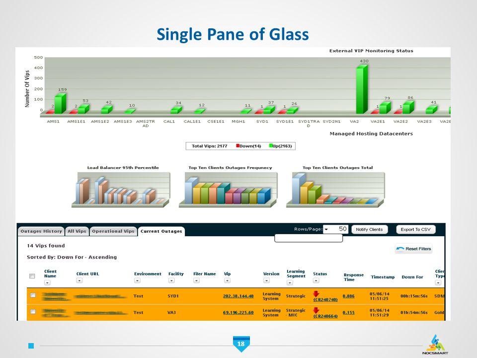 Single Pane of Glass