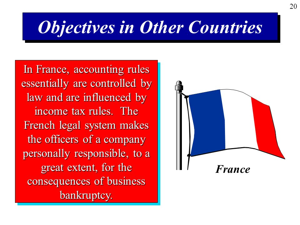 Objectives in Other Countries