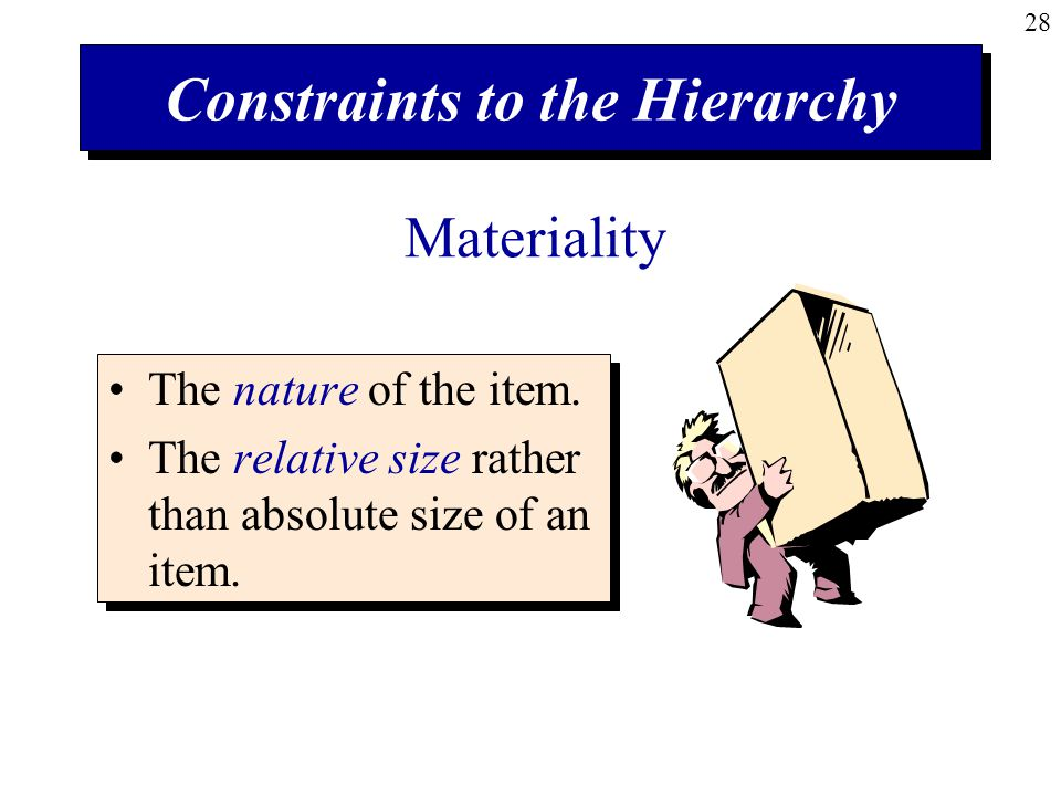 Constraints to the Hierarchy