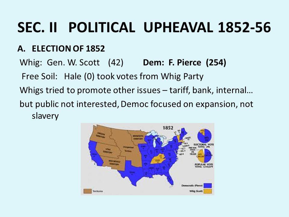 SEC. II POLITICAL UPHEAVAL 1852-56