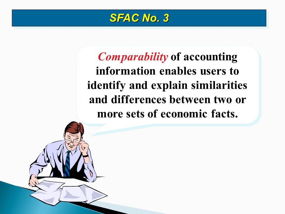SFAC No. 3