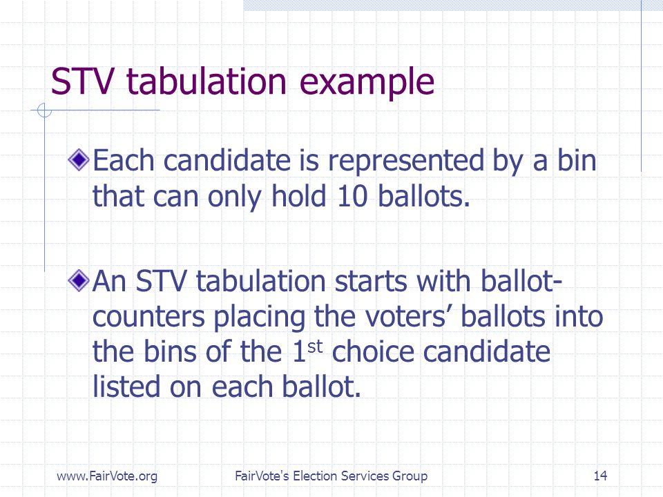 STV tabulation example