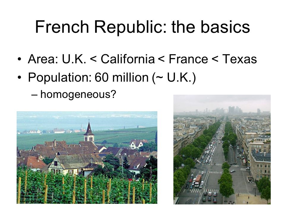 French Republic: the basics
